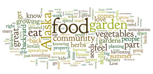 Anchorage Food Mosaic Word Map