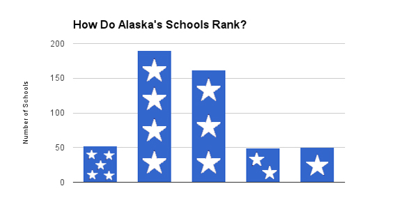 Graphic by Josh Edge, APRN - Anchorage.