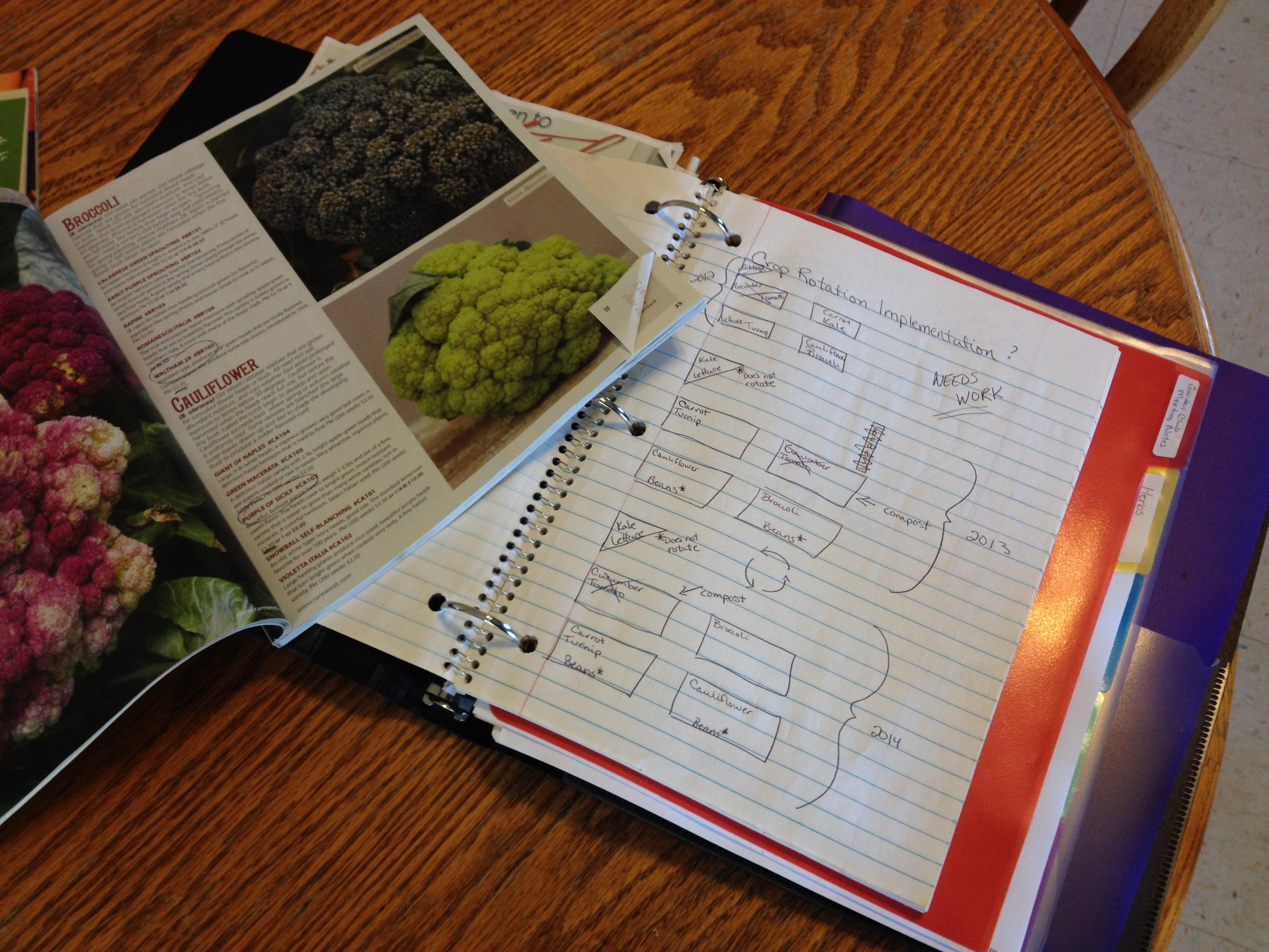Woodside's plan for the 2014 garden is already taking shape.