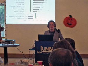 JEDC Report: Juneau's Economy Is On The Upswing