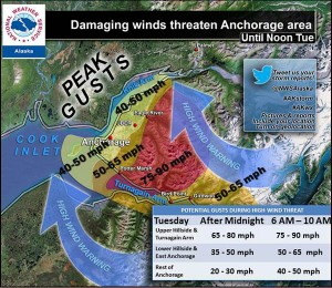 Courtesy of the National Weather Service.