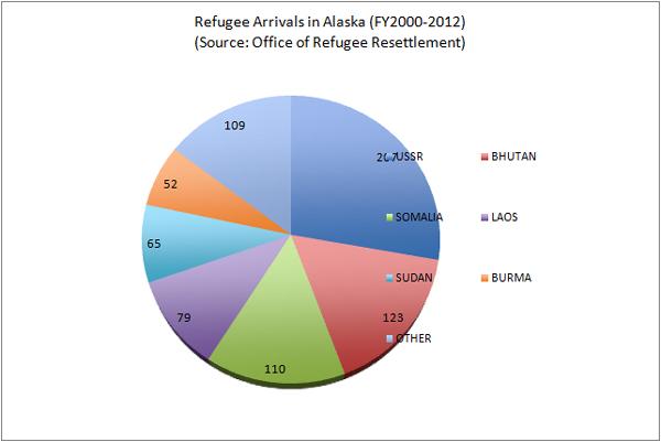refugee-chart-1