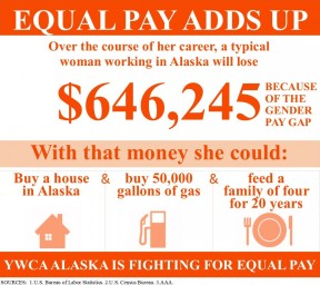 Advertising for the YWCA's equal pay initiative, which just finished its first year. (Courtesy of YWCA Alaska.)