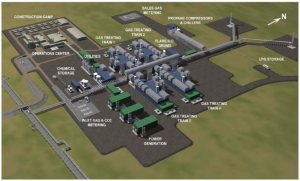 This illustration shows what a proposed gas treatment plant on the North Slope could look like. (Courtesy of Alaska LNG)