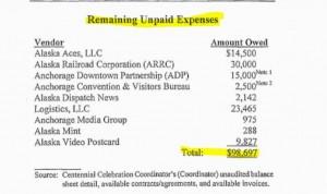 Centennial celebration gets audit for 'financial mismanagement'