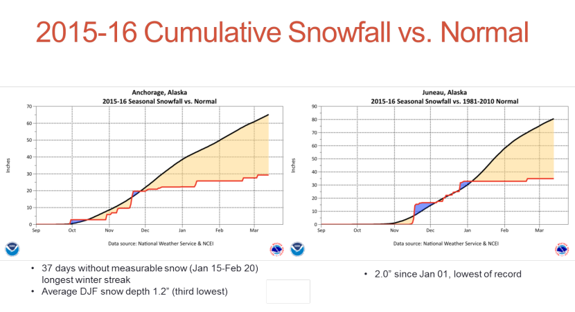 Cumulative snowfall comparisons for winter 2015-16. (Photo courtesy of NOAA's National Centers for Environmental Information)
