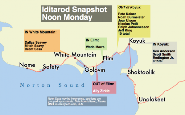Race leaders are coming into White Mountain in this year's Iditarod. (Graphic by Ben Matheson/APRN)