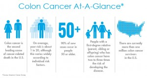 Image courtesy: American Cancer Society