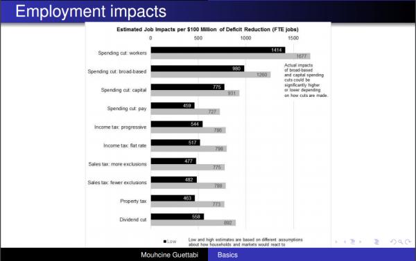 Presentation slide. (Via ISER)