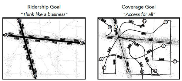 From Transit Talks final report, showing two different ways to think about offering public transit service.