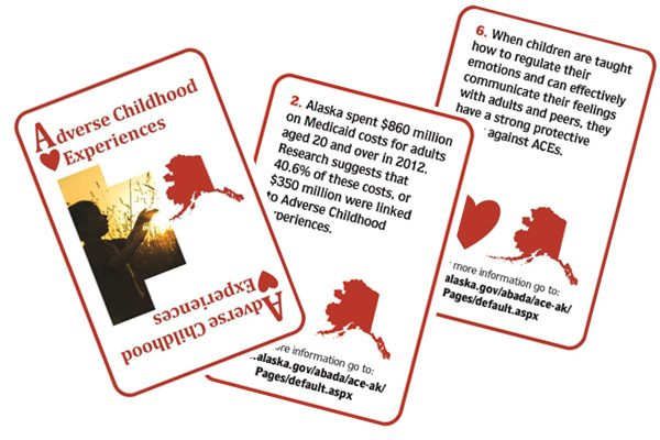 Fact card samples on ACES information