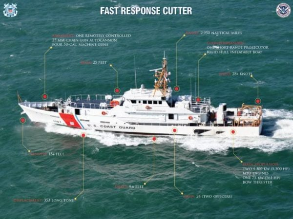 A white coast guard boat with an overlay of some details about its construction